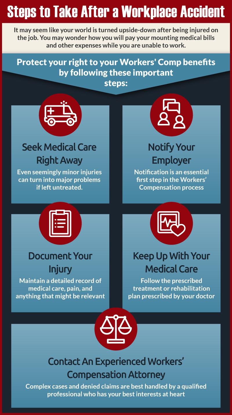 Media work injury lawyers review the steps to take after being injured in a workplace accident